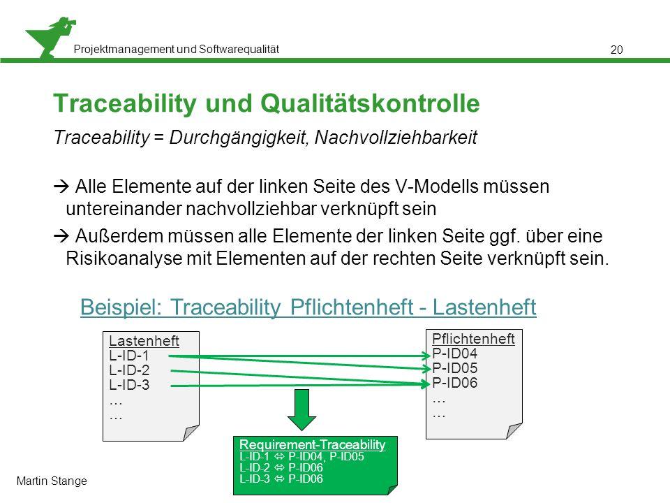 Traceability und Qualitätskontrolle