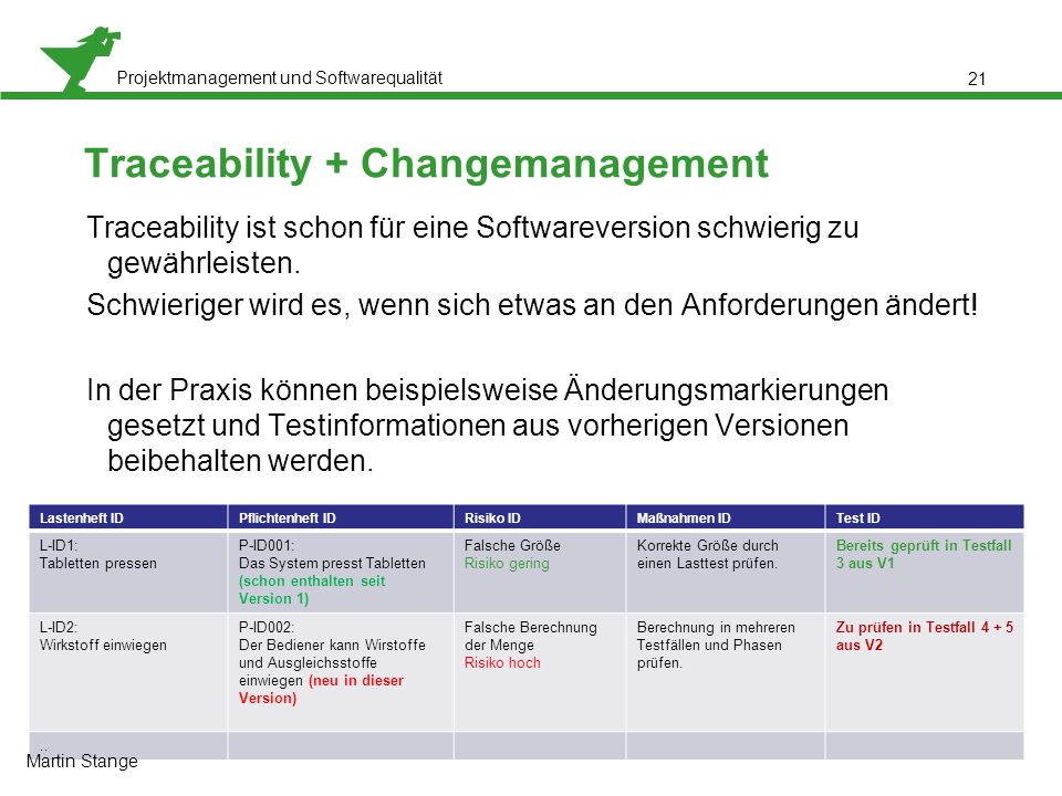 Traceability + Changemanagement