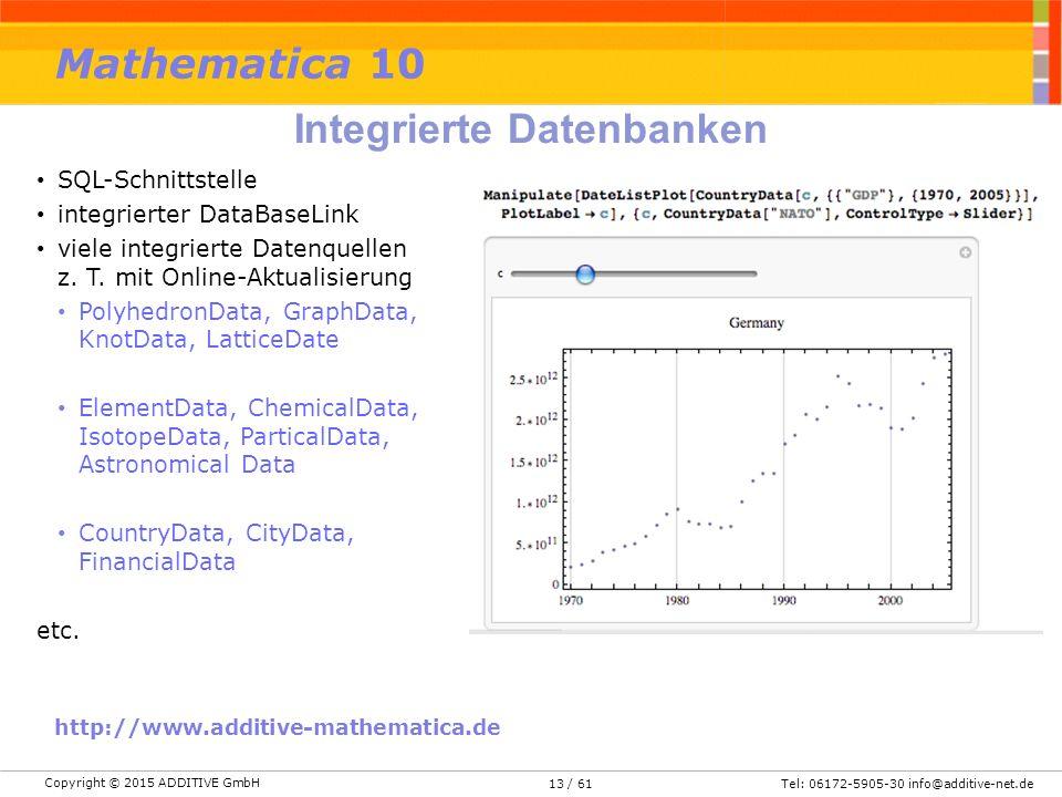 Integrierte Datenbanken