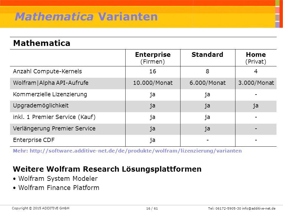 Mathematica Varianten