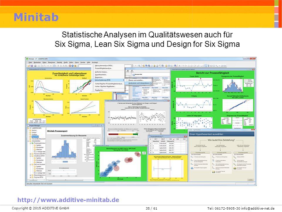 Minitab Statistische Analysen im Qualitätswesen auch für Six Sigma, Lean Six Sigma und Design for Six Sigma.