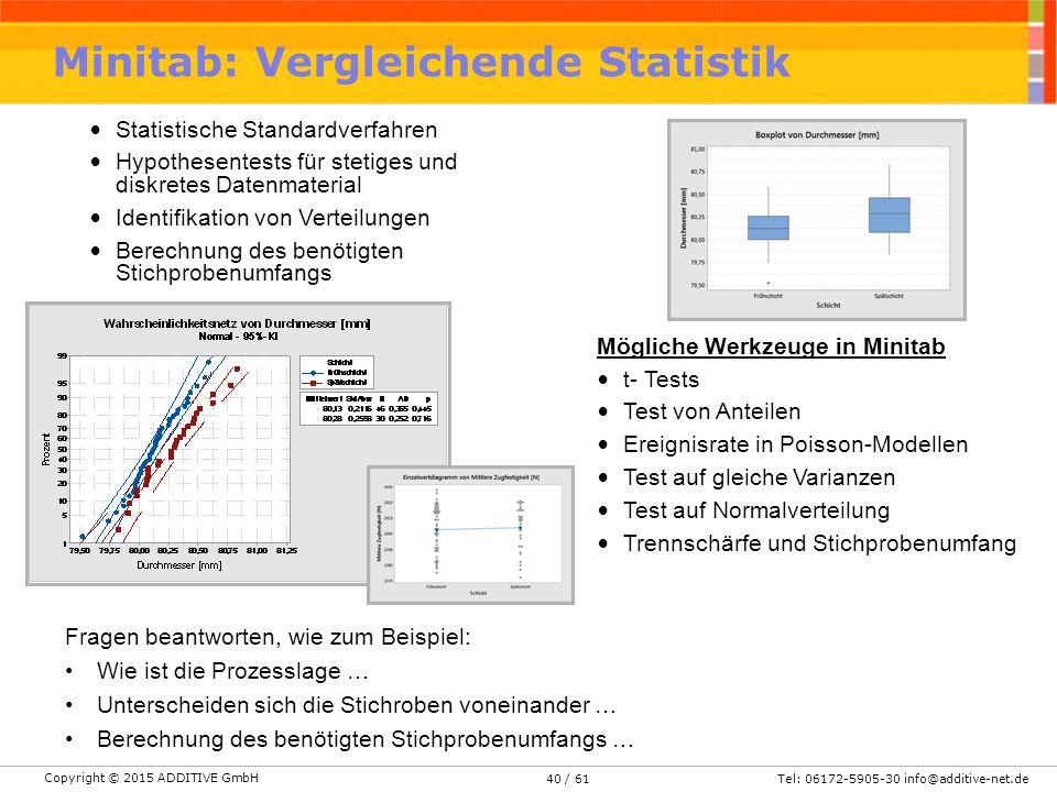 Minitab: Vergleichende Statistik