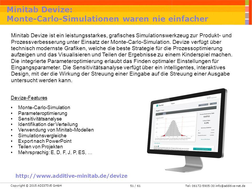 Minitab Devize: Monte-Carlo-Simulationen waren nie einfacher