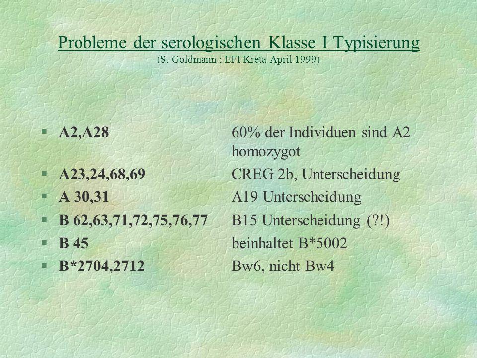 Probleme der serologischen Klasse I Typisierung (S