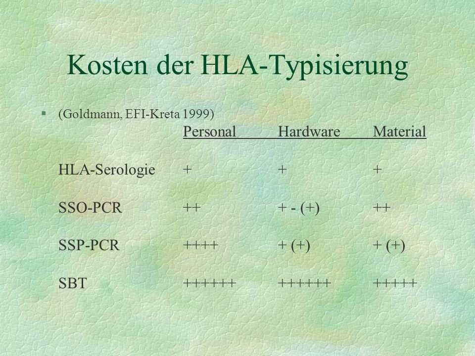 Kosten der HLA-Typisierung