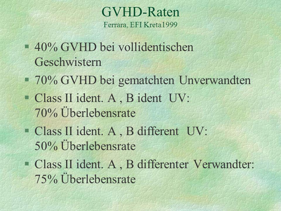 GVHD-Raten Ferrara, EFI Kreta1999