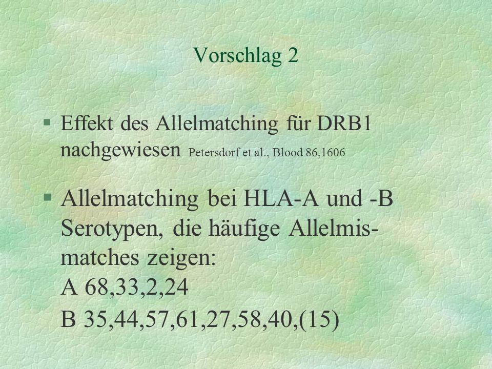 Vorschlag 2 Effekt des Allelmatching für DRB1 nachgewiesen Petersdorf et al., Blood 86,1606.