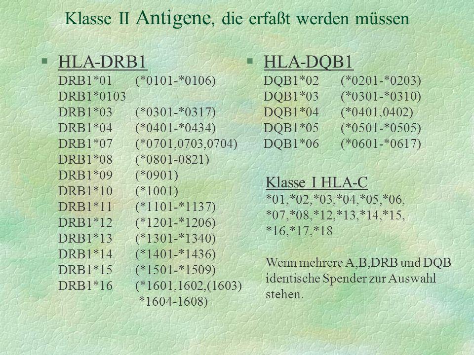 Klasse II Antigene, die erfaßt werden müssen