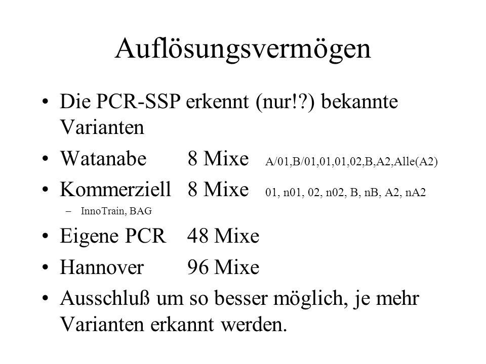 Auflösungsvermögen Die PCR-SSP erkennt (nur! ) bekannte Varianten