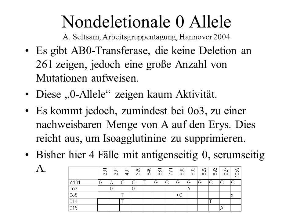 Nondeletionale 0 Allele A. Seltsam, Arbeitsgruppentagung, Hannover 2004