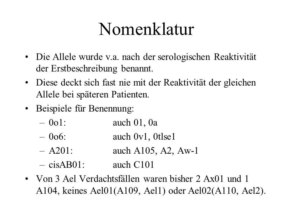 Nomenklatur Die Allele wurde v.a. nach der serologischen Reaktivität der Erstbeschreibung benannt.