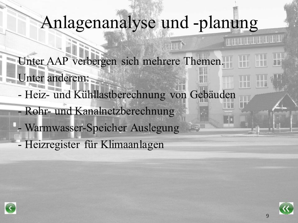 Anlagenanalyse und -planung