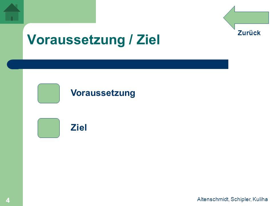 Voraussetzung / Ziel Voraussetzung Ziel Altenschmidt, Schipler, Kuliha