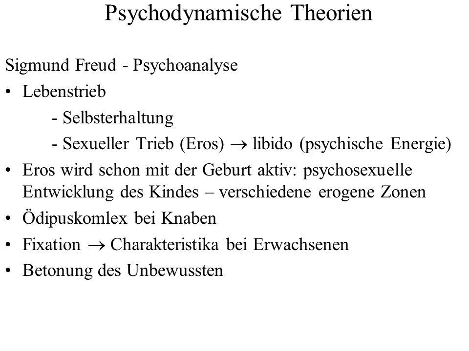Psychodynamische Theorien