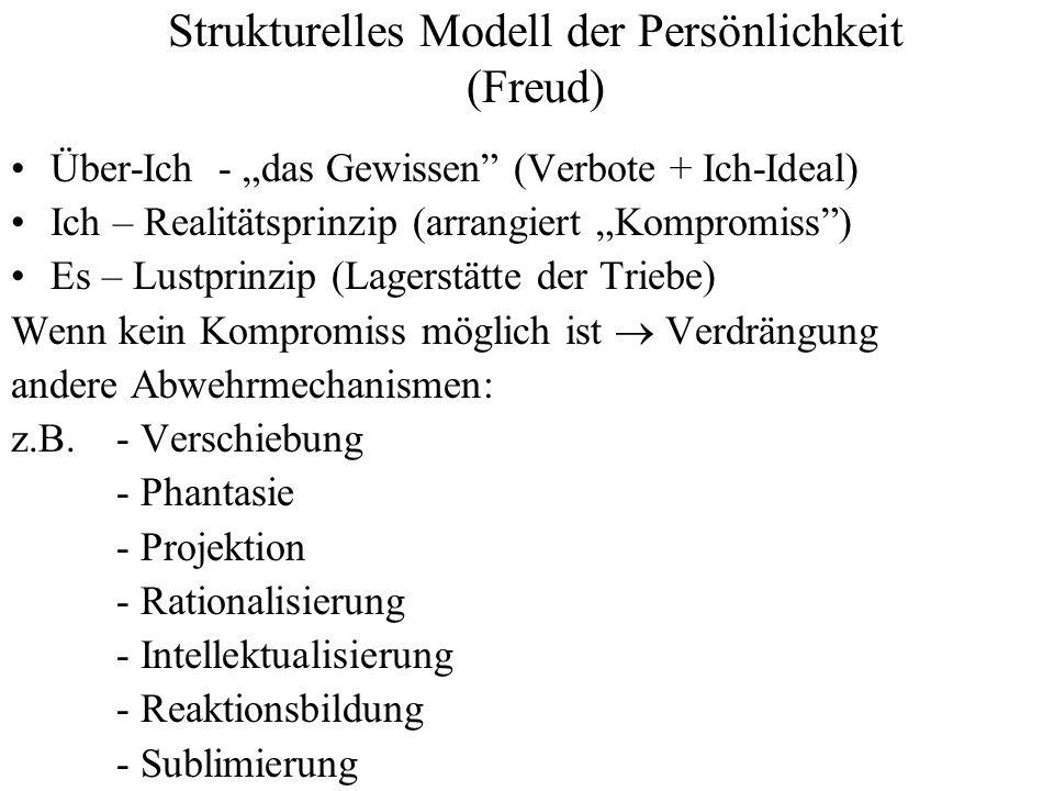 Strukturelles Modell der Persönlichkeit (Freud)