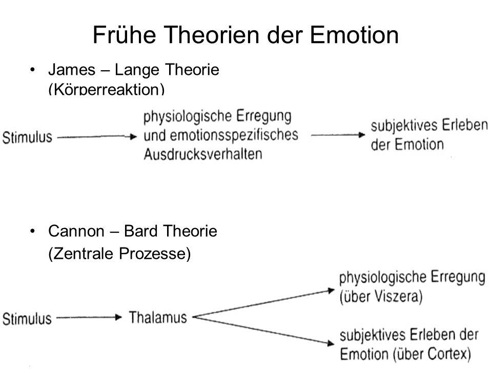 Frühe Theorien der Emotion