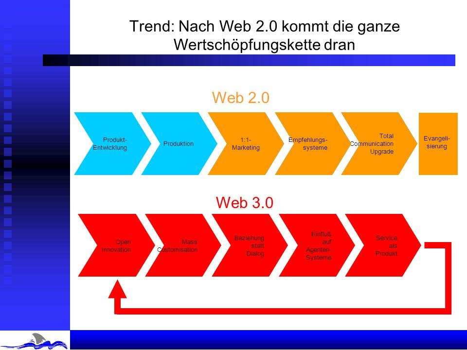 Trend: Nach Web 2.0 kommt die ganze Wertschöpfungskette dran