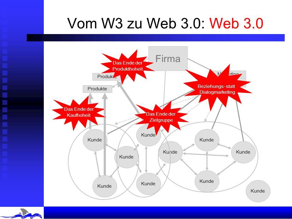 Vom W3 zu Web 3.0: Web 3.0 Firma Das Ende der Produkthoheit