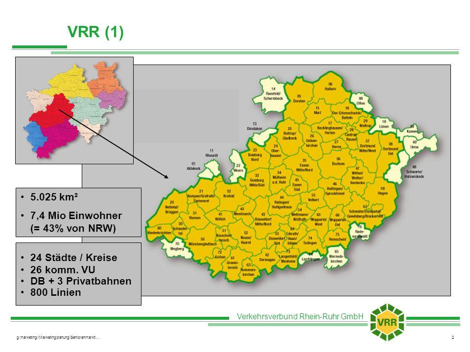 VRR (1) 5.025 km² 7,4 Mio Einwohner (= 43% von NRW) 24 Städte / Kreise