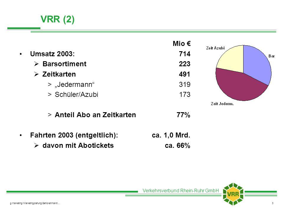 VRR (2) Mio € Umsatz 2003: 714 Barsortiment 223 Zeitkarten 491