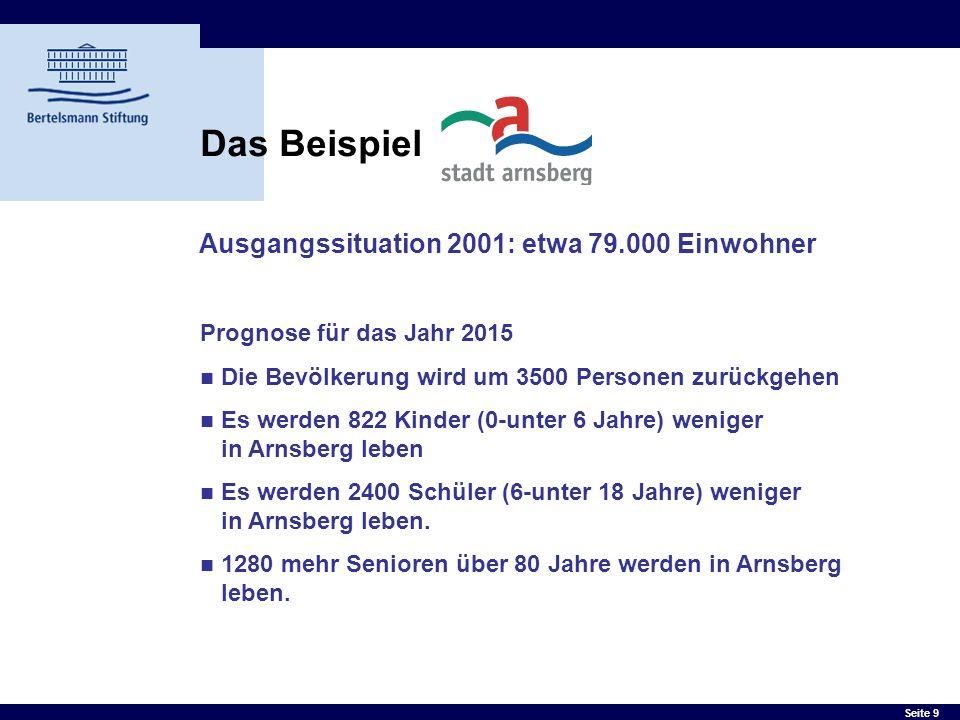 Das Beispiel Ausgangssituation 2001: etwa 79.000 Einwohner