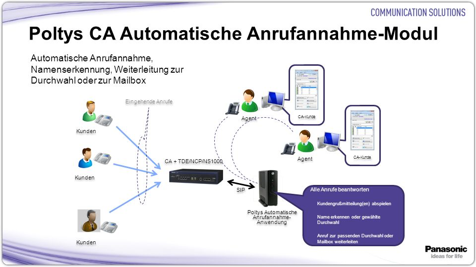 Poltys CA Automatische Anrufannahme-Modul