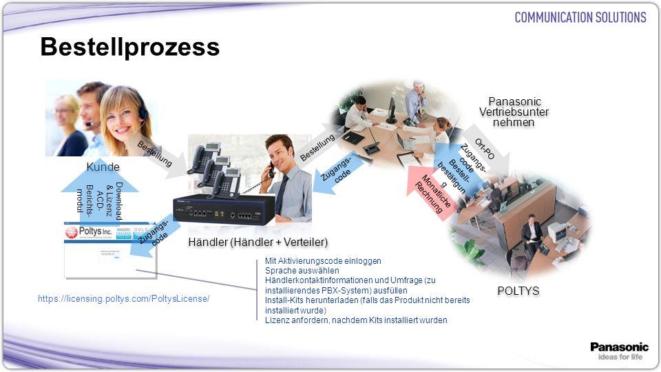 Bestellprozess Panasonic Vertriebsunternehmen Kunde
