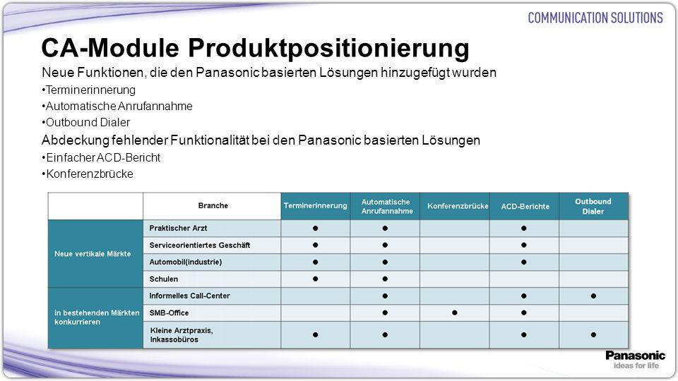 CA-Module Produktpositionierung