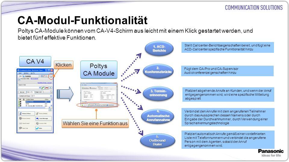 CA-Modul-Funktionalität