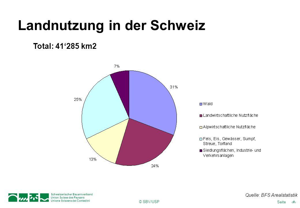 Landnutzung in der Schweiz