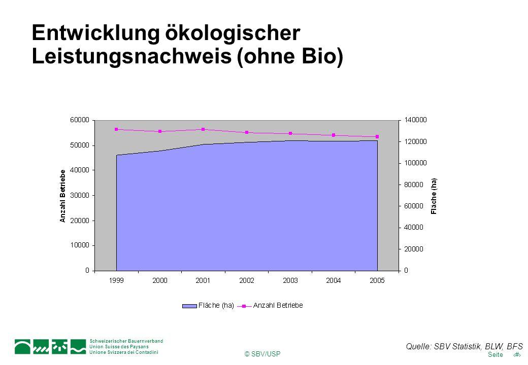 Entwicklung ökologischer Leistungsnachweis (ohne Bio)