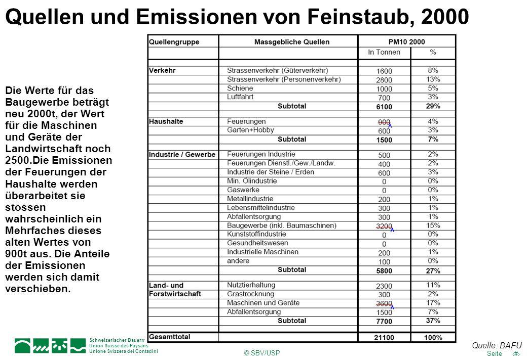 Quellen und Emissionen von Feinstaub, 2000