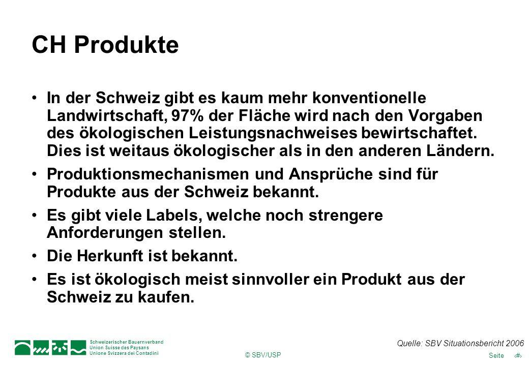 CH Produkte