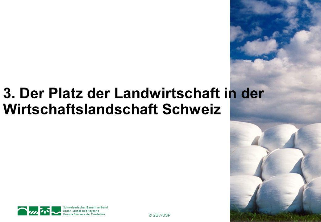 3. Der Platz der Landwirtschaft in der Wirtschaftslandschaft Schweiz