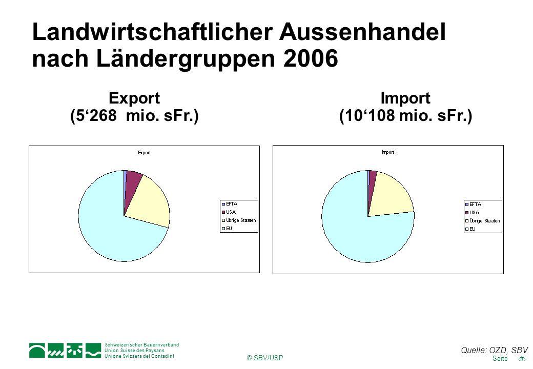 Landwirtschaftlicher Aussenhandel nach Ländergruppen 2006