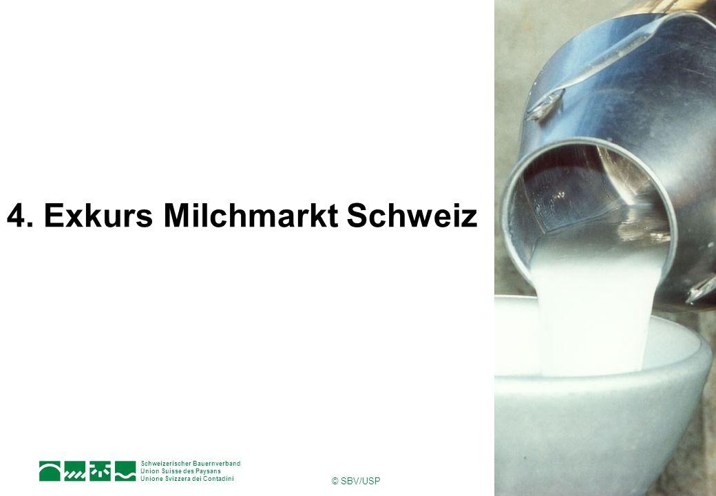 4. Exkurs Milchmarkt Schweiz
