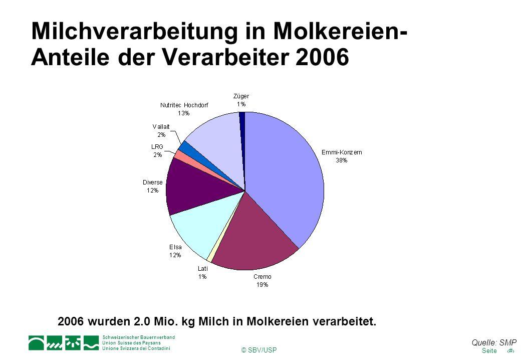 Milchverarbeitung in Molkereien- Anteile der Verarbeiter 2006