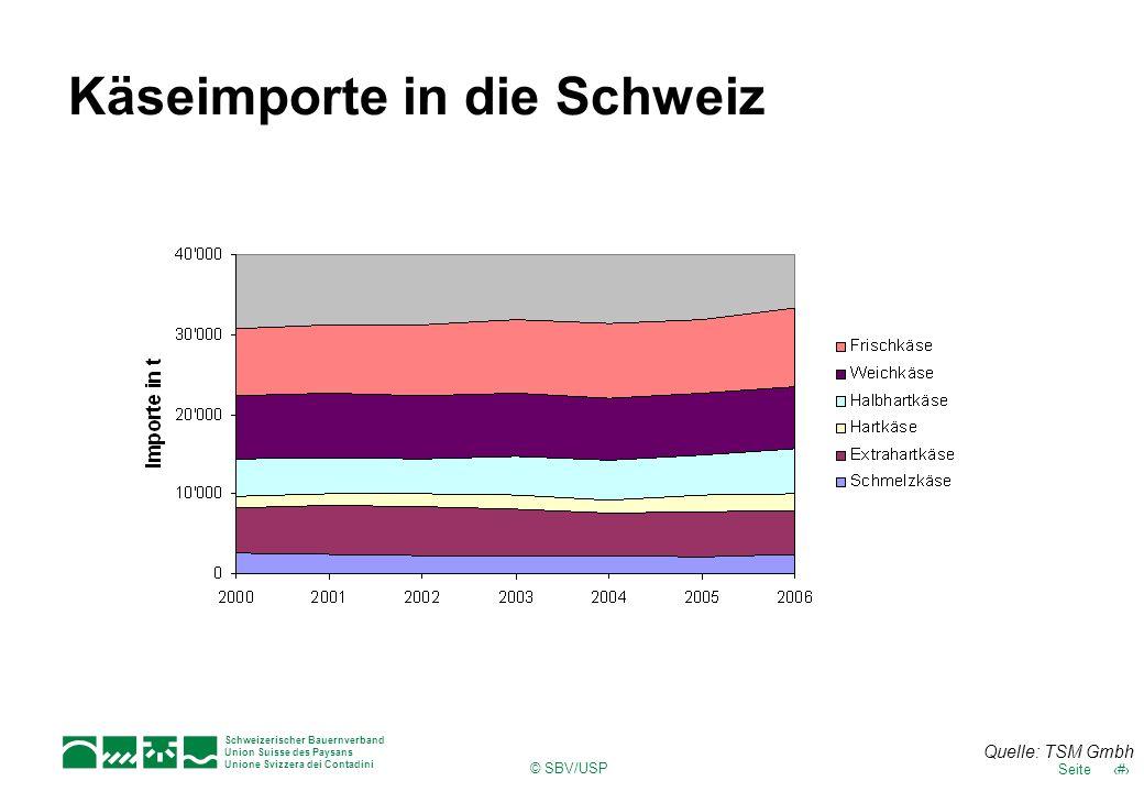 Käseimporte in die Schweiz