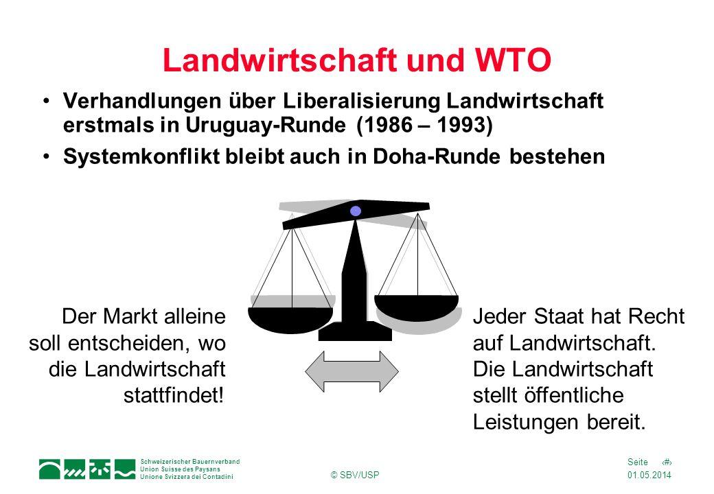 Landwirtschaft und WTO