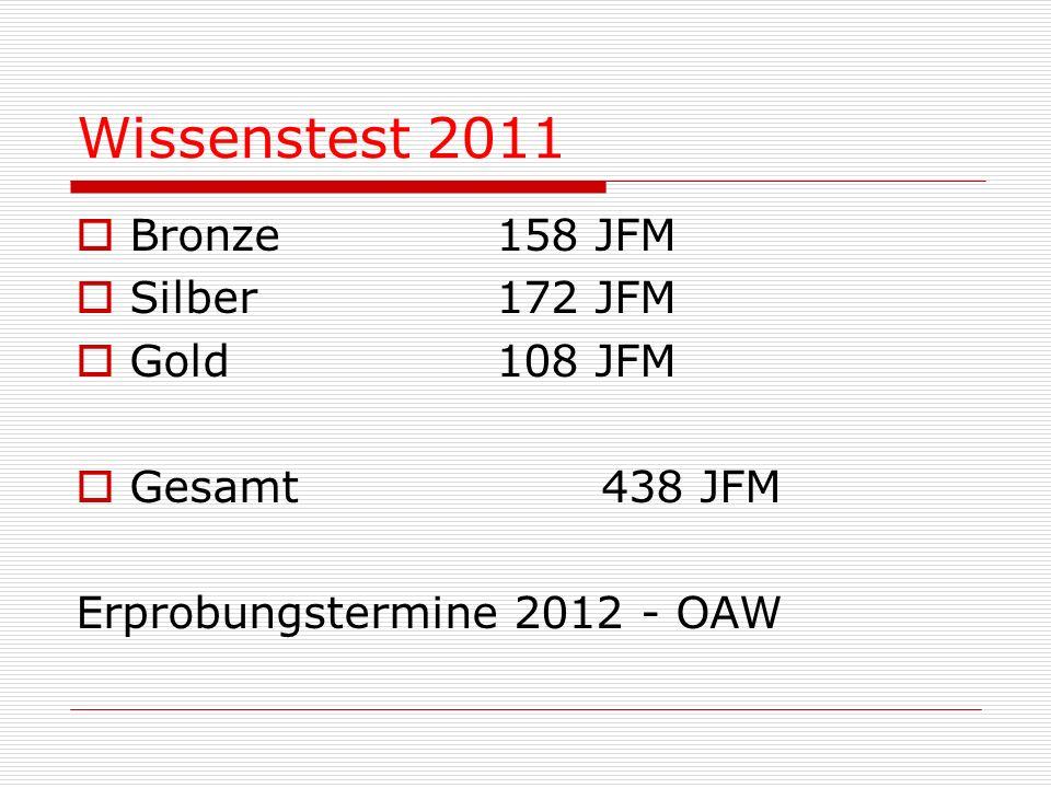 Wissenstest 2011 Bronze 158 JFM Silber 172 JFM Gold 108 JFM