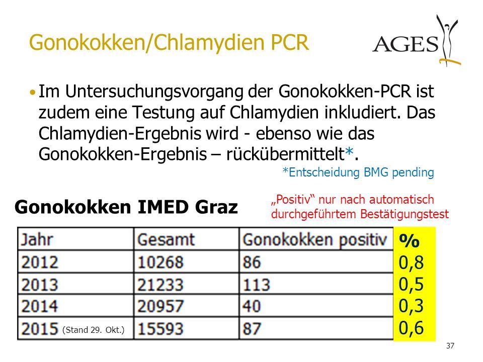 Gonokokken/Chlamydien PCR
