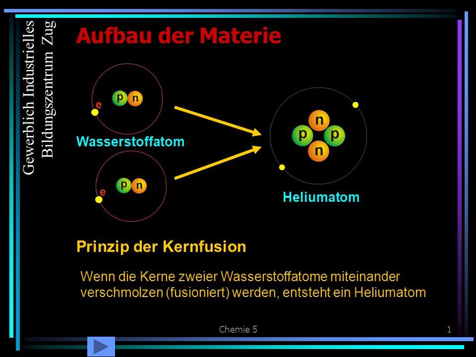 Prinzip der Kernfusion