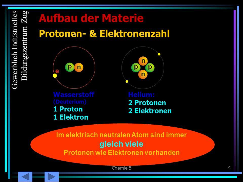 Protonen- & Elektronenzahl