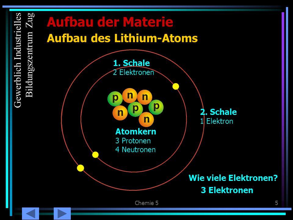 Aufbau des Lithium-Atoms