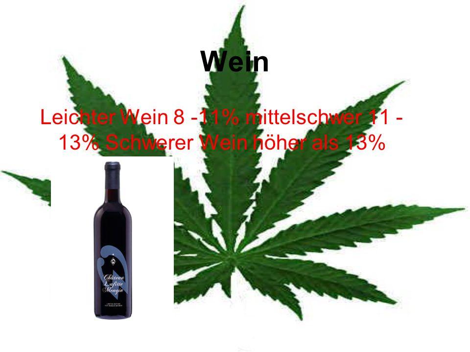 Wein Leichter Wein 8 -11% mittelschwer 11 -13% Schwerer Wein höher als 13%