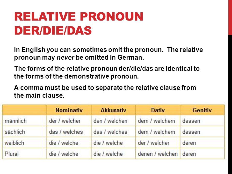 Relative Pronoun der/die/das