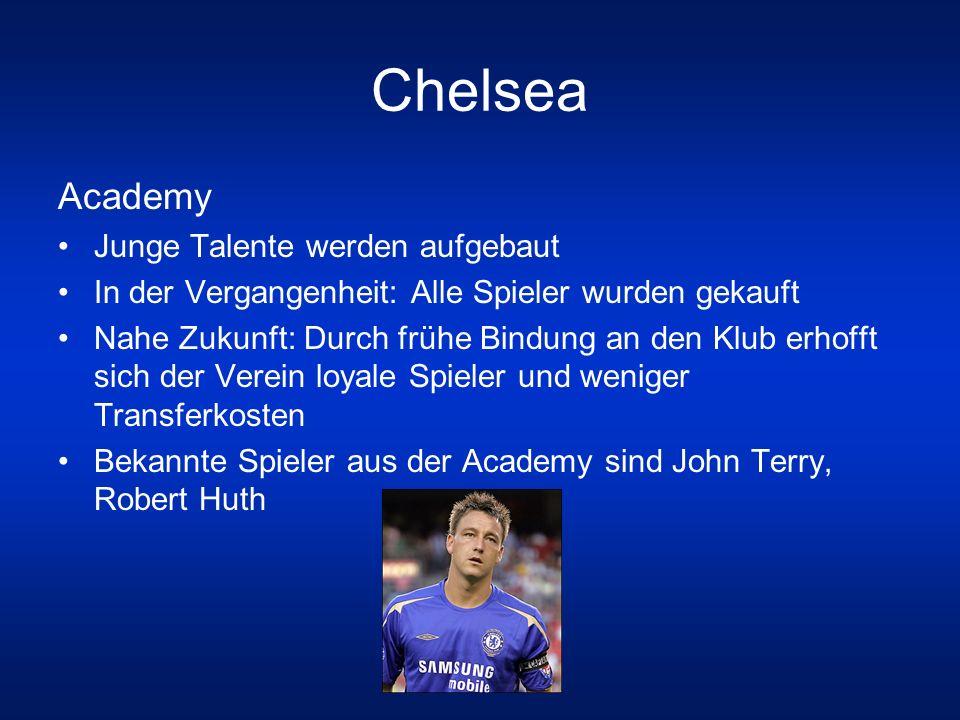 Chelsea Academy Junge Talente werden aufgebaut
