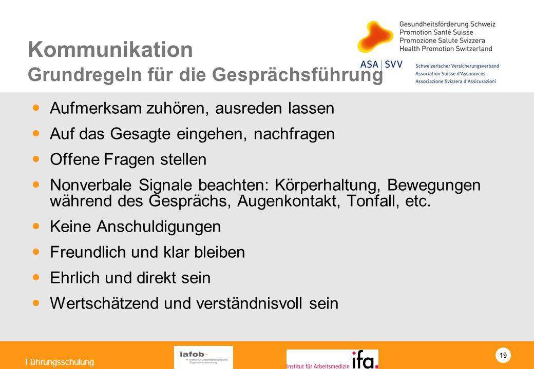Kommunikation Grundregeln für die Gesprächsführung