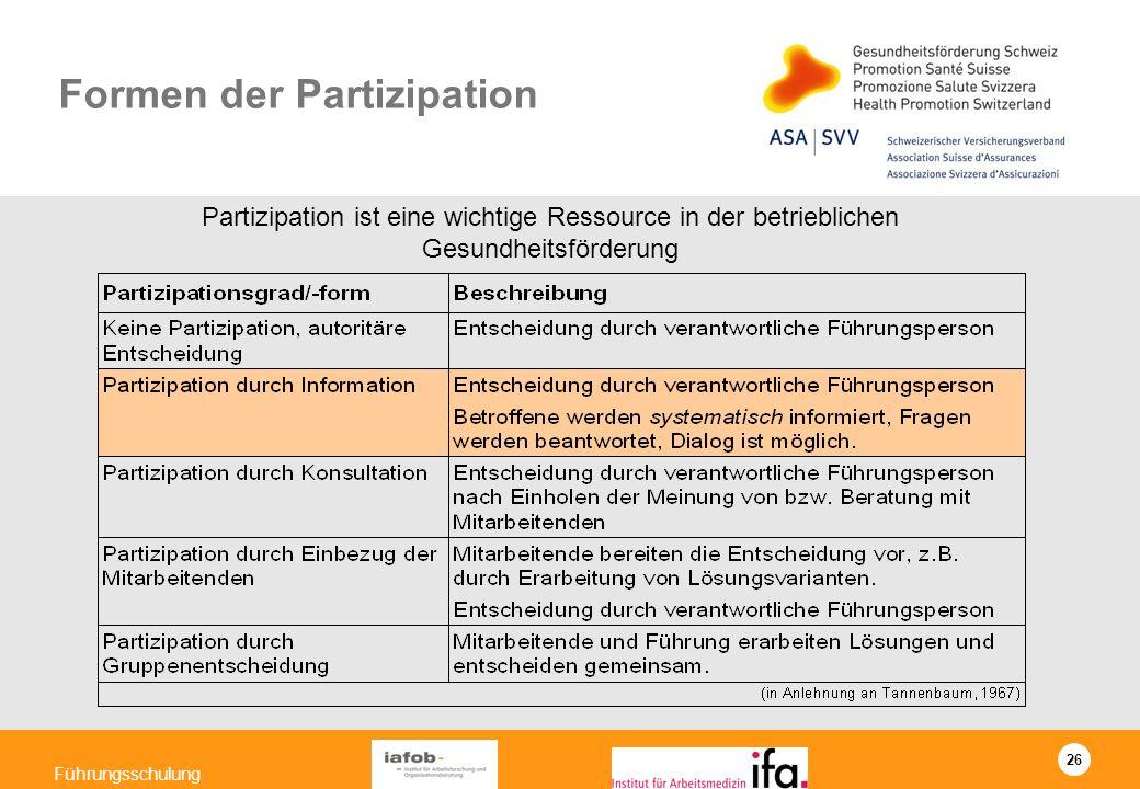 Formen der Partizipation