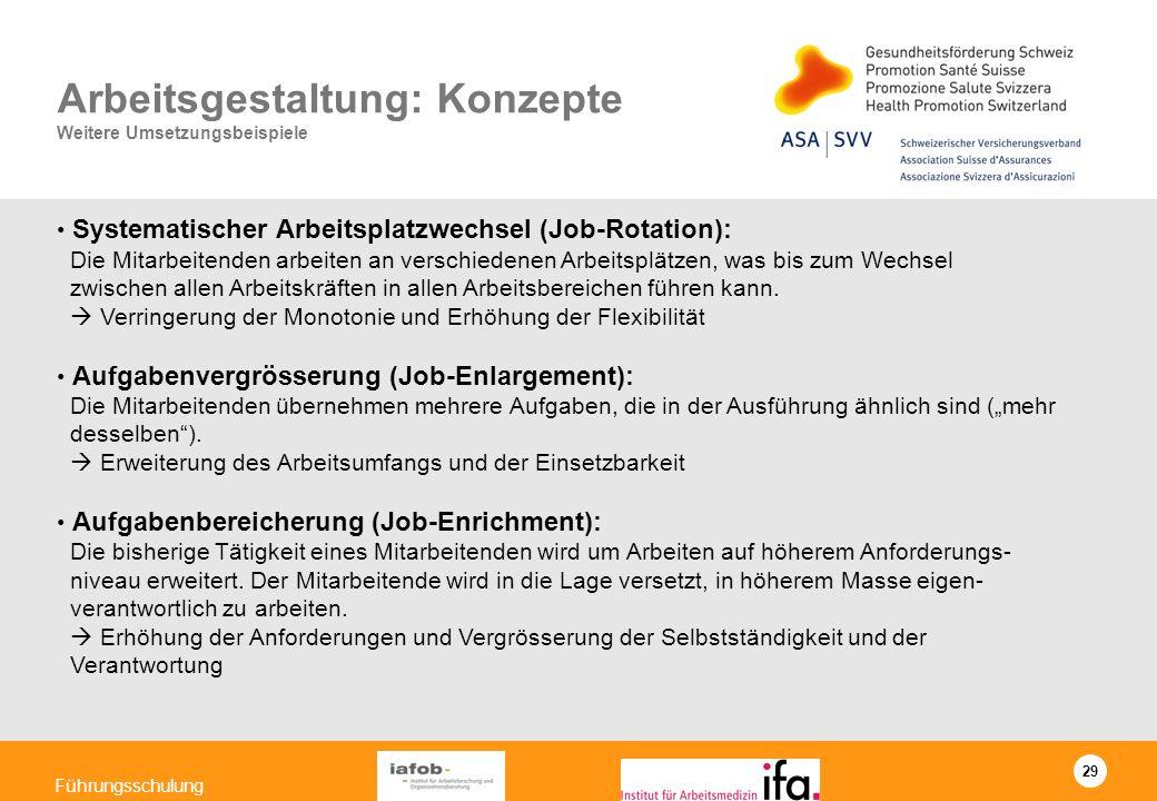 Arbeitsgestaltung: Konzepte Weitere Umsetzungsbeispiele